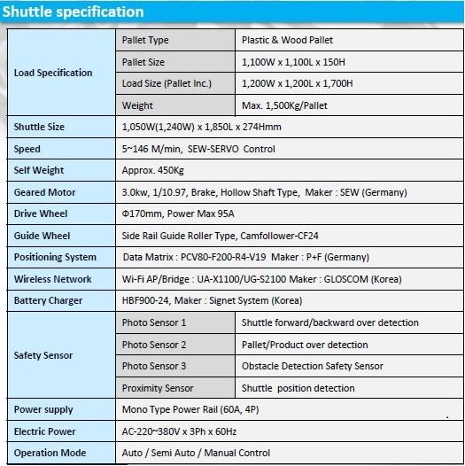Shuttle Tech Spec